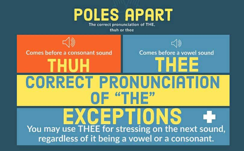 Poles apart, The (thuh) and The (thee) image